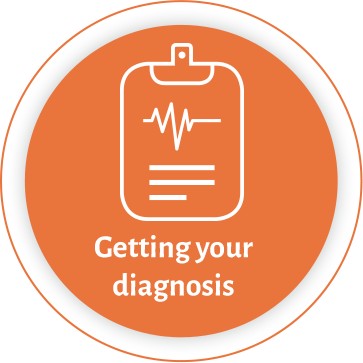 Getting your diagnosis