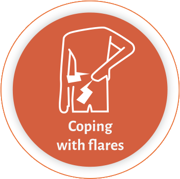 Coping with flares